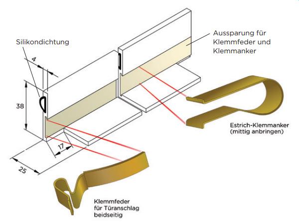 Satz = 6 St/ück f/ür Befestigung der Aluminiumleiste an der Sitzbank SR4-1 Spaltniet
